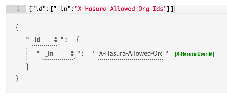 Support for array operators in permissions
