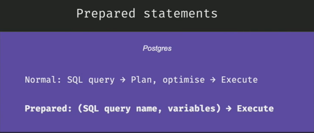 Blazing Fast GraphQL Execution with Query Caching & Postgres Prepared Statements