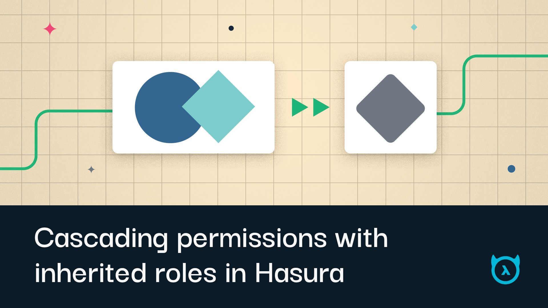 Cascading permissions with inherited roles in Hasura