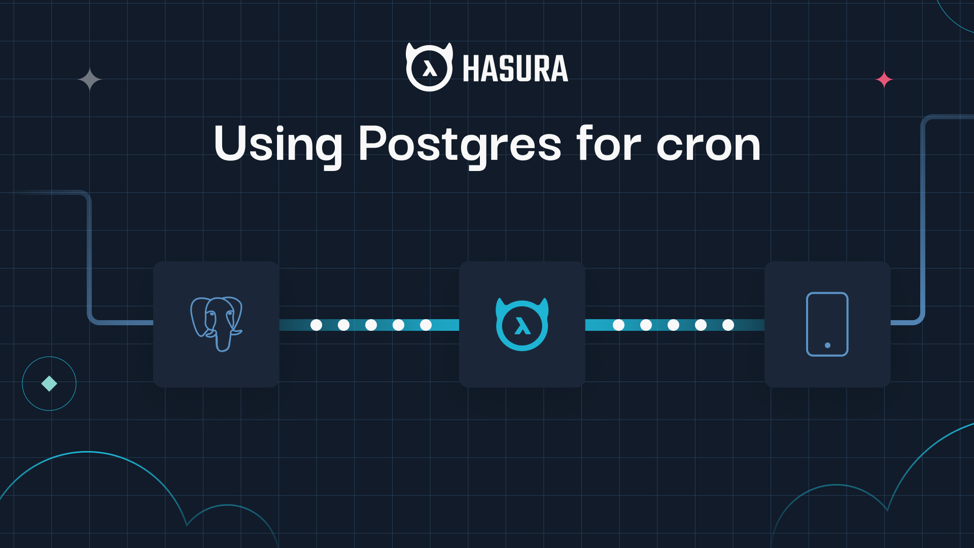 Using Postgres for Cron