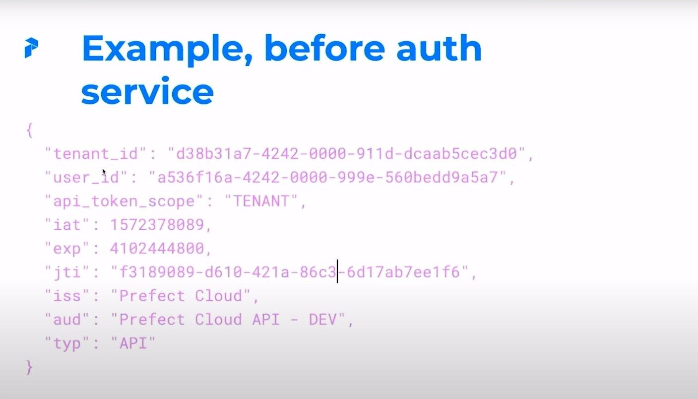 Example, before auth service