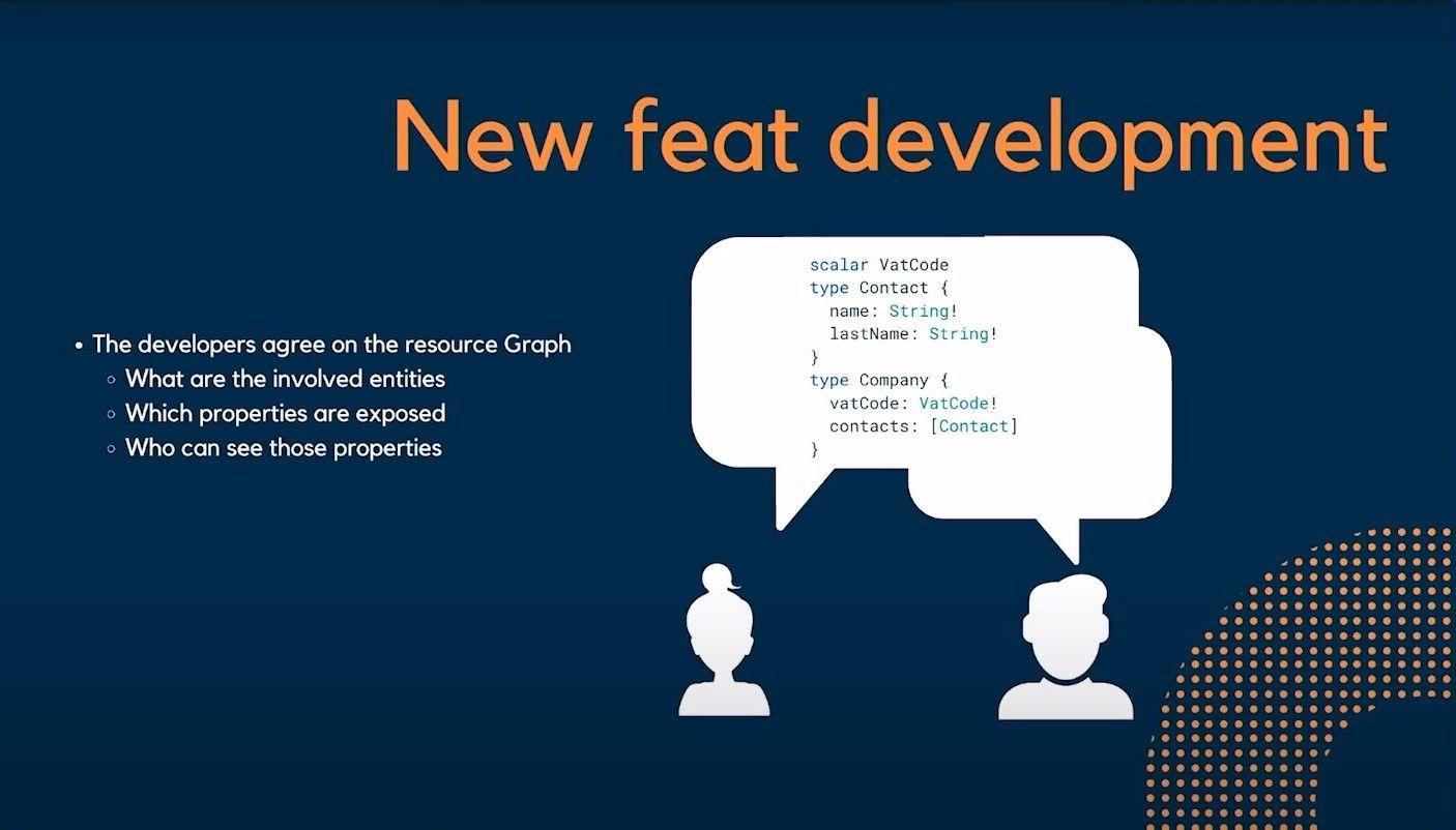 New Feature Development at Credimi Step 1