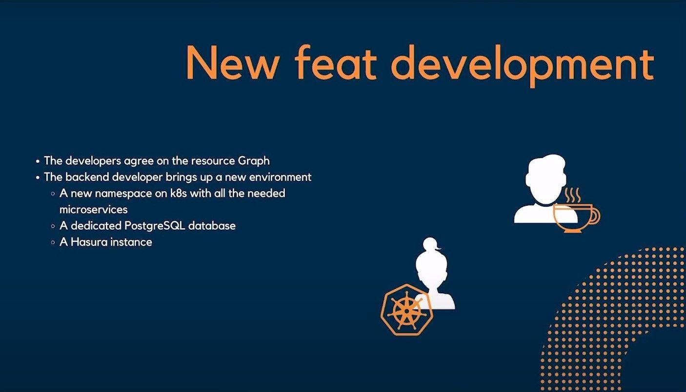 New Feature Development Step 2