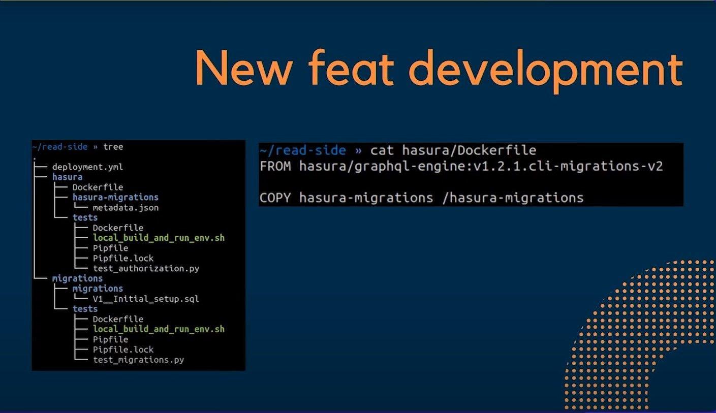 New Feature Development Step 3