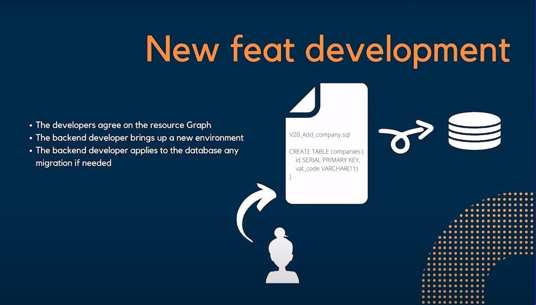 New Feature Development Step 4