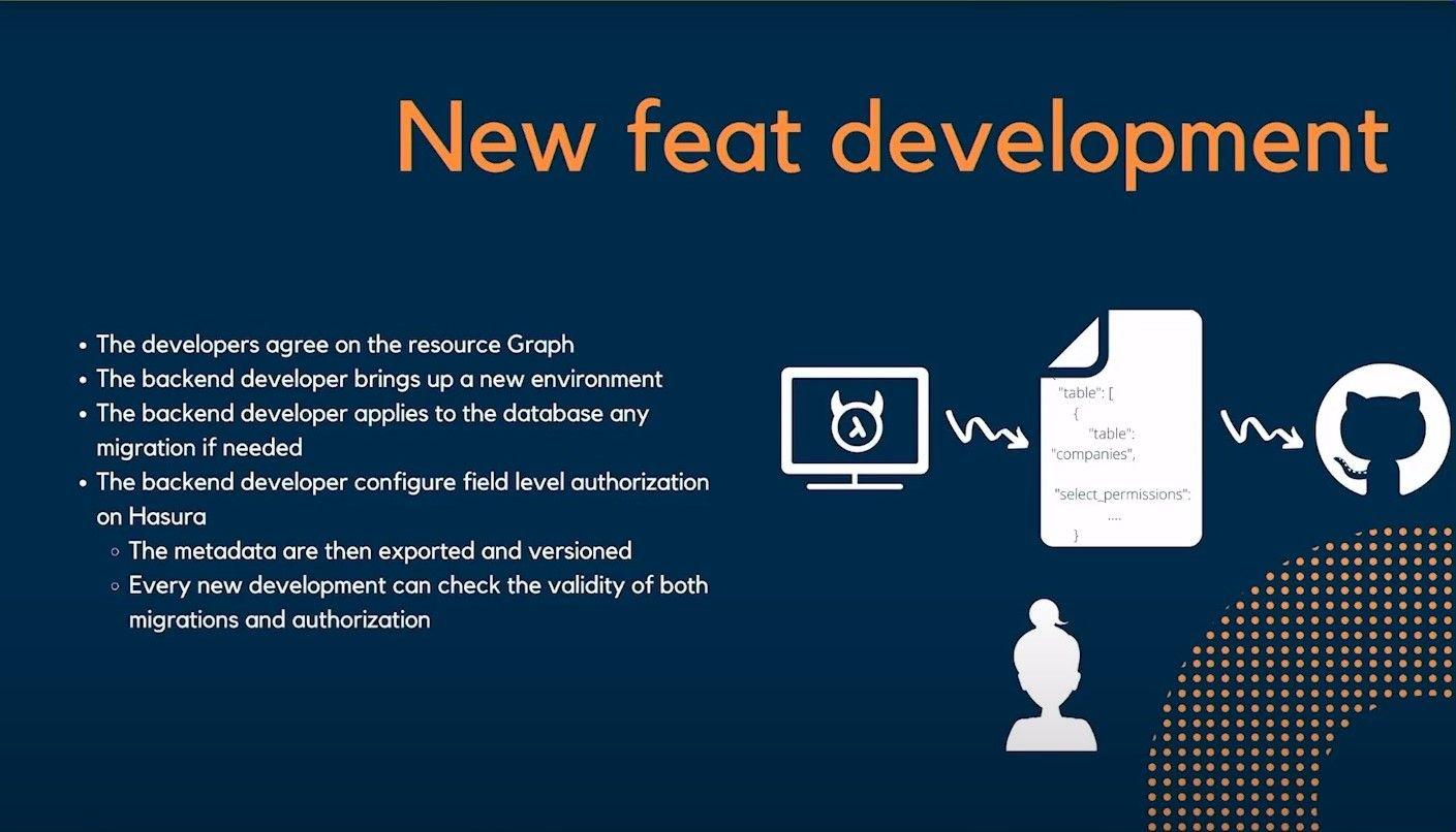 New Feature Development Step 5