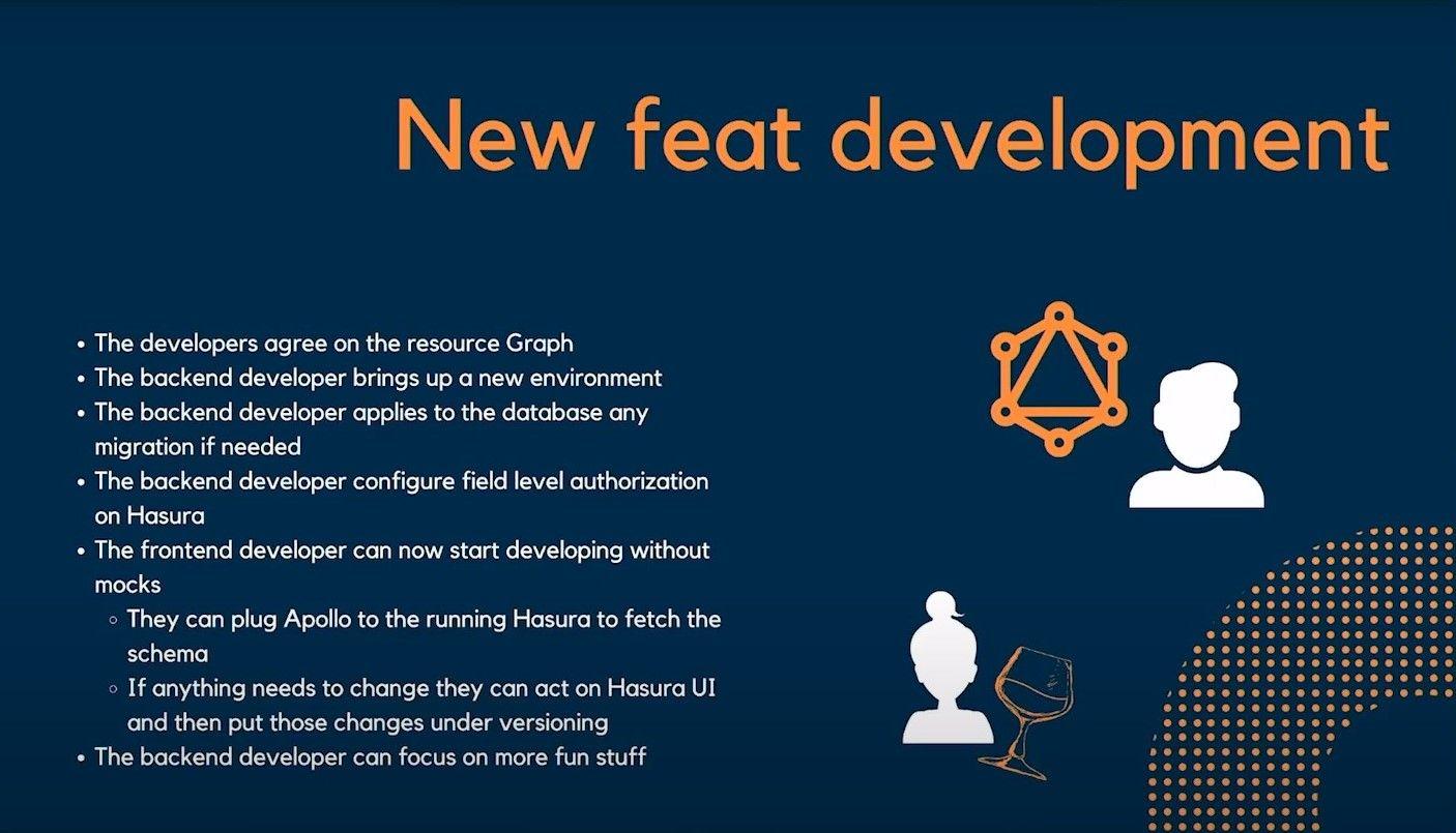 New Feature Development Step 6