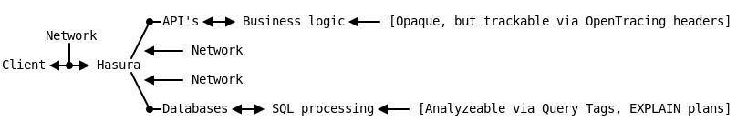 ascii text diagram