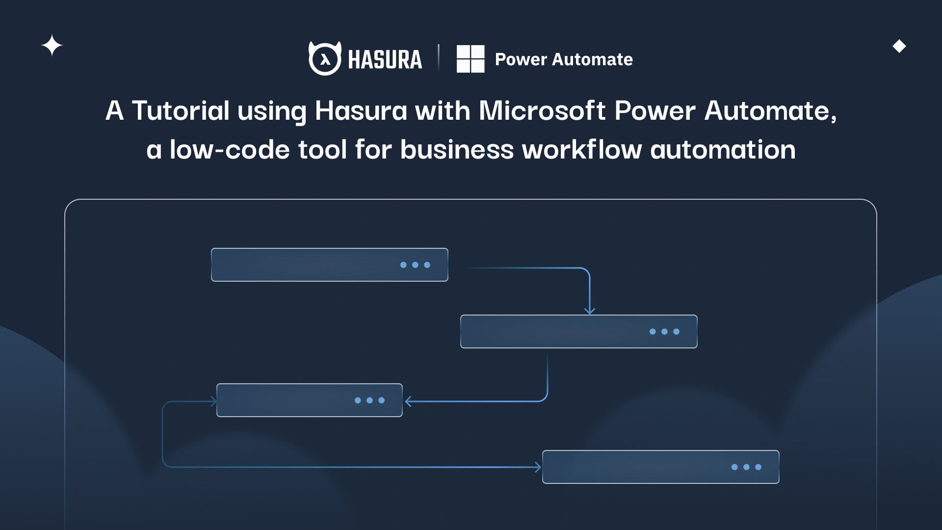 Tutorial: Integrating Hasura with Microsoft Power Automate—A low-code tool for business workflow automation