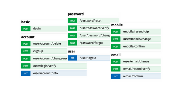Authentication & user management APIs #HasuraBaaS