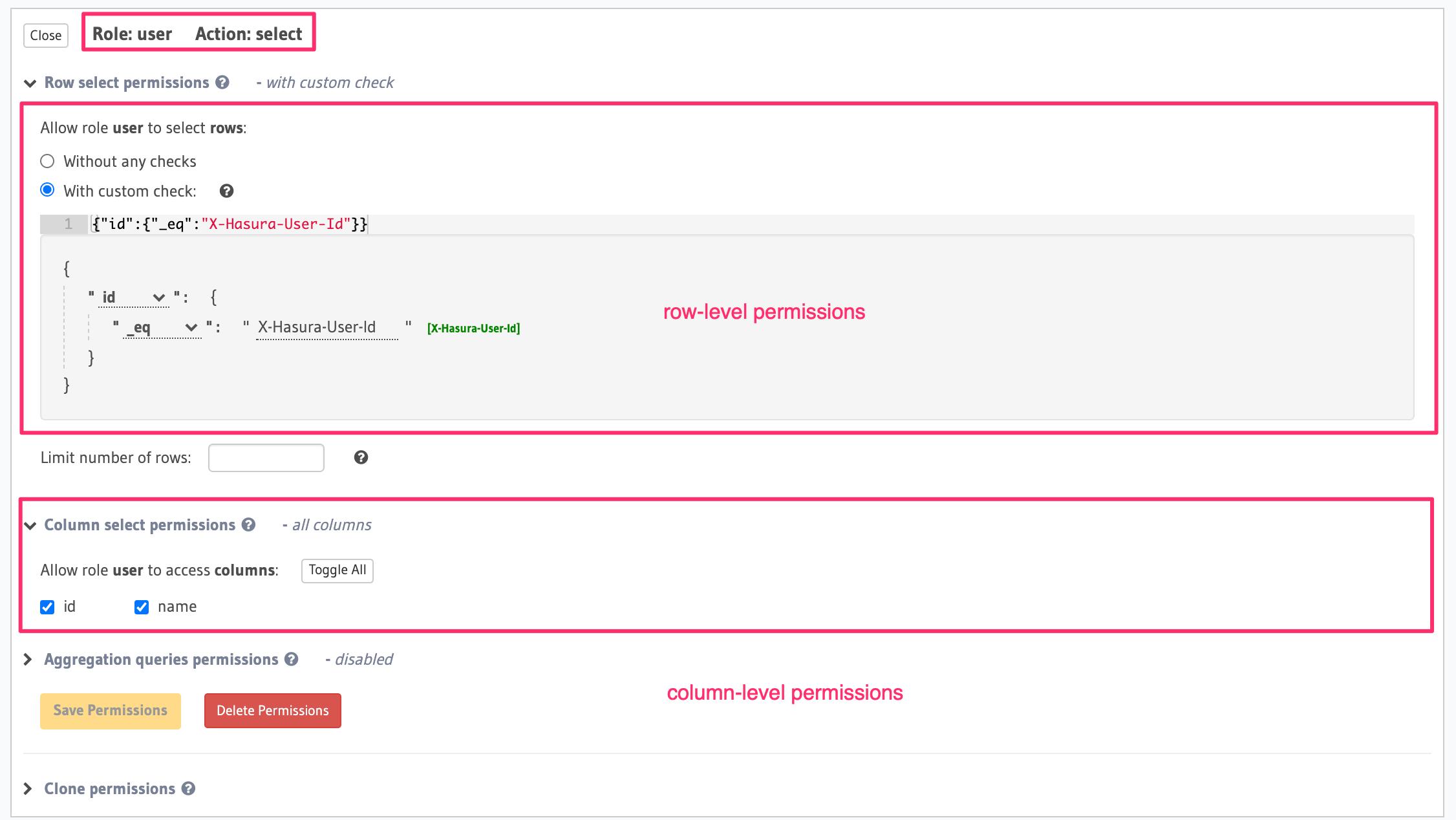https://hasura.io/docs/1.0/_images/permission-basics-simple-example1.png